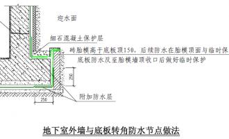 地下室墙转角以及与板转角相交节点做法及质量控制要点