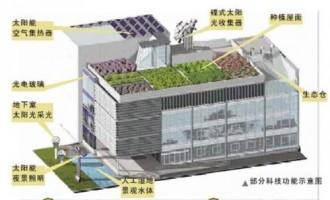 住房和城乡建设部办公厅关于成立部科学技术委员会建筑节能与绿色建筑专业委员会的通知