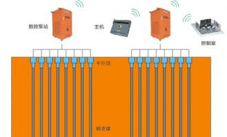 明挖法:钢支撑轴力伺服技术