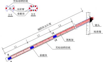 明挖法:预应力土层可拆芯锚杆技术