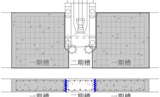 明挖法:地下连续墙套铣接头技术