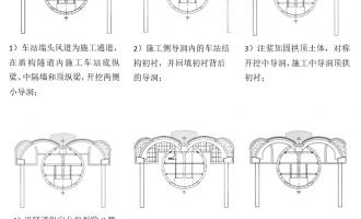 矿山法:盾构隧道扩挖车站建造技术