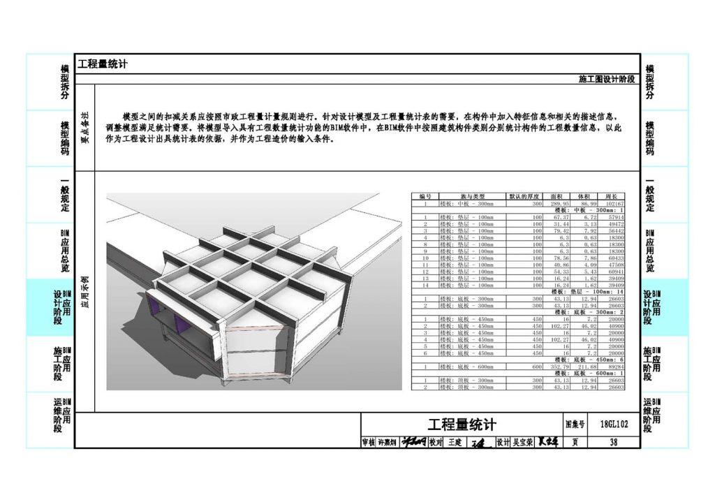 综合管廊工程量统计