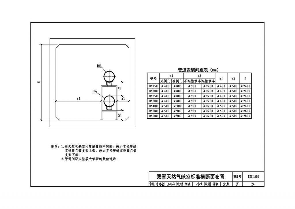 双管天然气舱室标准横断面布置