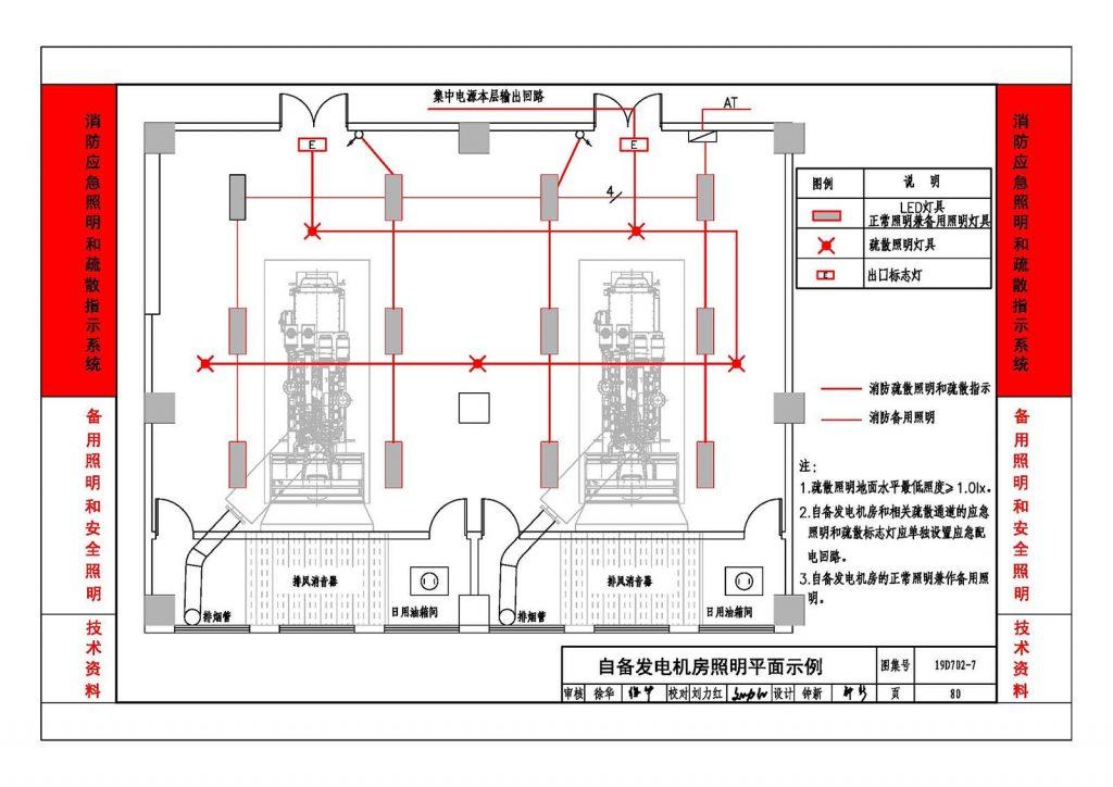 自备发电机照明平面示例