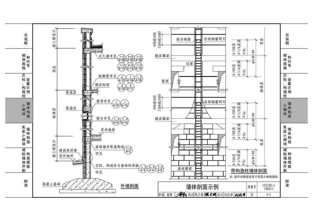 砌体墙体剖面示例